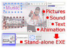 All-in-one desktop animation and interactive multimedia